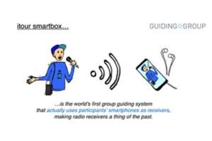itour SmartBox